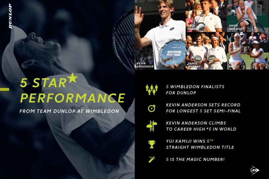 Dunlop Player Ranking_2