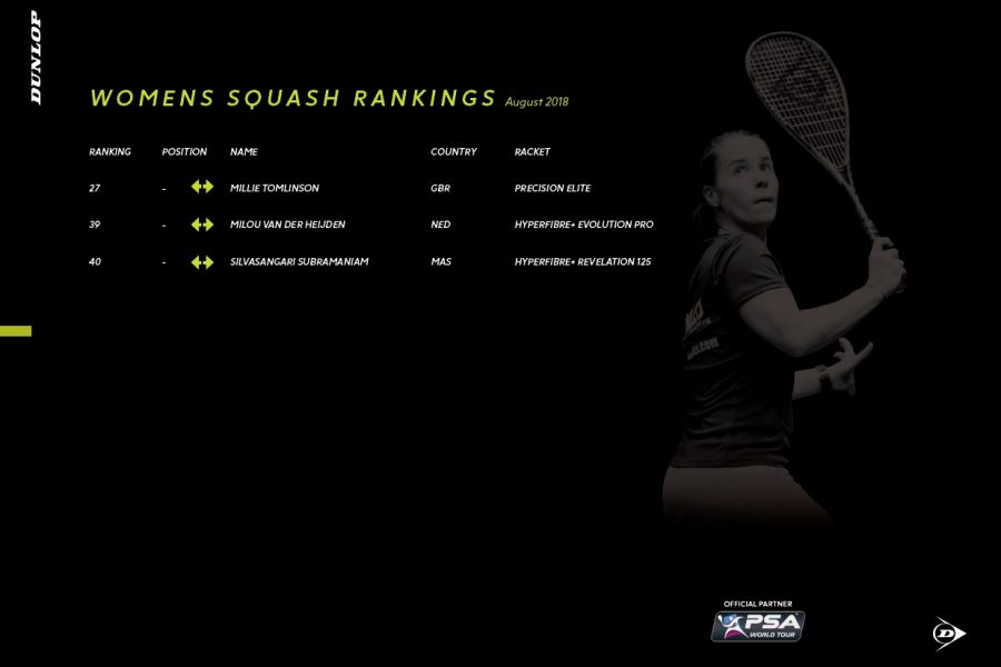 Dunlop Player Ranking_2_SQ